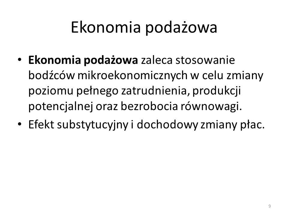 Ekonomia podażowa Ekonomia podażowa zaleca stosowanie bodźców mikroekonomicznych w celu zmiany poziomu pełnego zatrudnienia, produkcji potencjalnej or