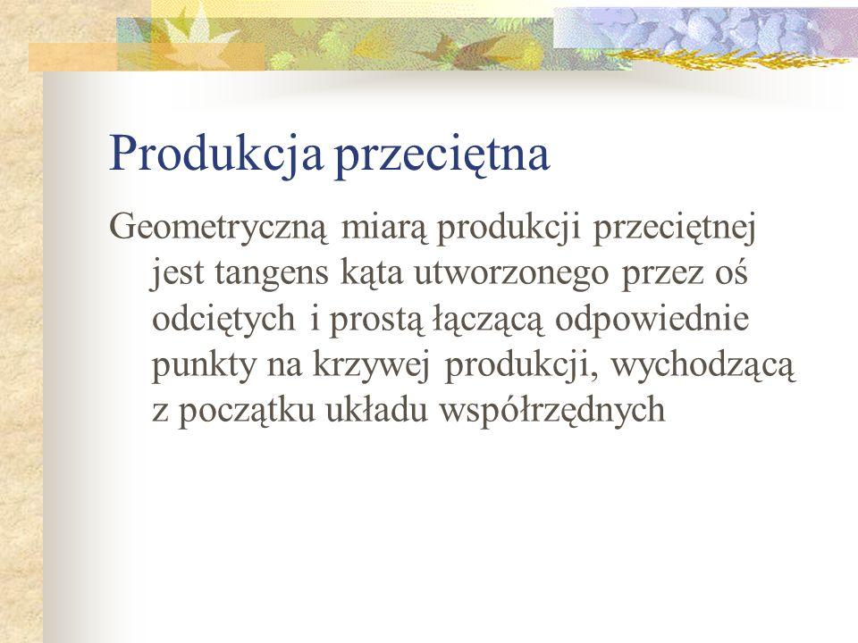 Produkcja przeciętna (jednostkowa, średnia) Miara efektu produkcyjnego przypadającego na jednostkę czynnika wytwórczego
