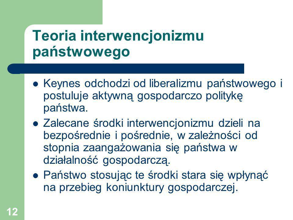 12 Teoria interwencjonizmu państwowego Keynes odchodzi od liberalizmu państwowego i postuluje aktywną gospodarczo politykę państwa. Zalecane środki in