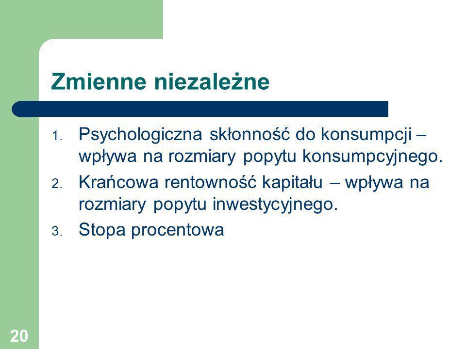 20 Zmienne niezależne 1. Psychologiczna skłonność do konsumpcji – wpływa na rozmiary popytu konsumpcyjnego. 2. Krańcowa rentowność kapitału – wpływa n