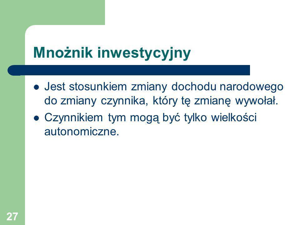 27 Mnożnik inwestycyjny Jest stosunkiem zmiany dochodu narodowego do zmiany czynnika, który tę zmianę wywołał. Czynnikiem tym mogą być tylko wielkości