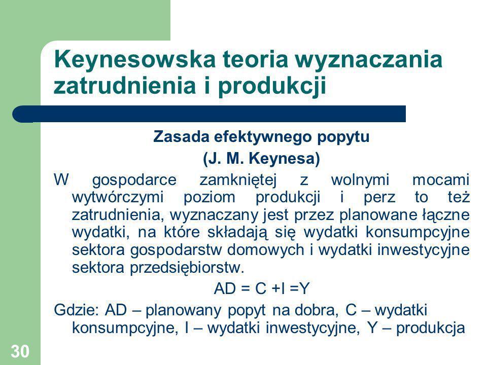 30 Keynesowska teoria wyznaczania zatrudnienia i produkcji Zasada efektywnego popytu (J. M. Keynesa) W gospodarce zamkniętej z wolnymi mocami wytwórcz