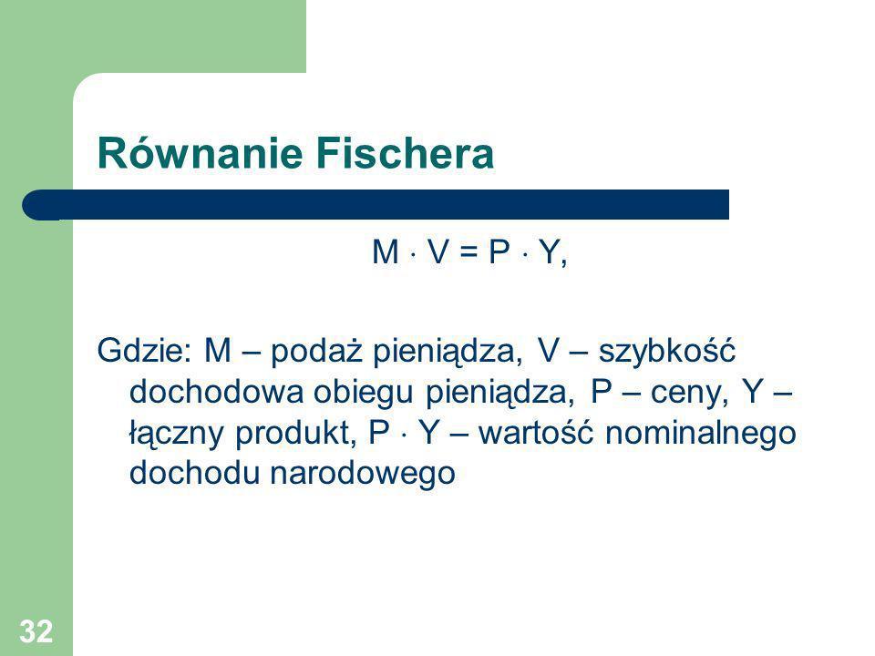 32 Równanie Fischera M V = P Y, Gdzie: M – podaż pieniądza, V – szybkość dochodowa obiegu pieniądza, P – ceny, Y – łączny produkt, P Y – wartość nomin