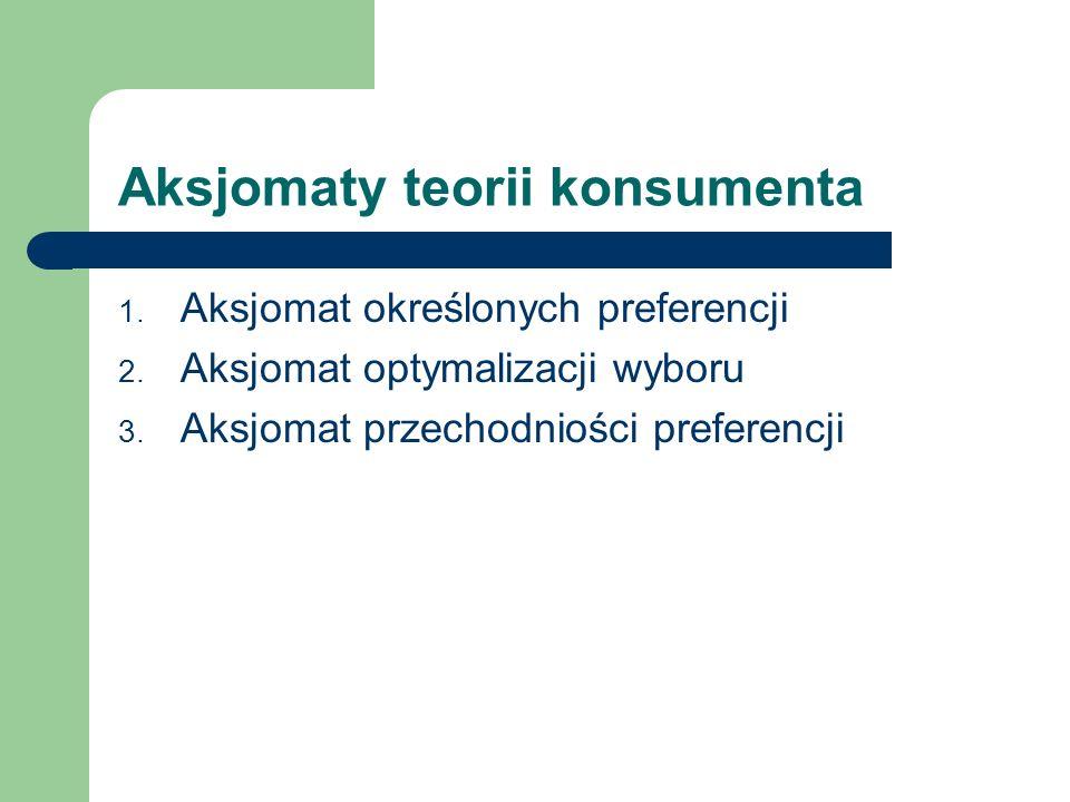 Aksjomaty teorii konsumenta 1.Aksjomat określonych preferencji 2.