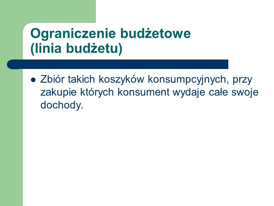 Ograniczenie budżetowe (linia budżetu) Zbiór takich koszyków konsumpcyjnych, przy zakupie których konsument wydaje całe swoje dochody.