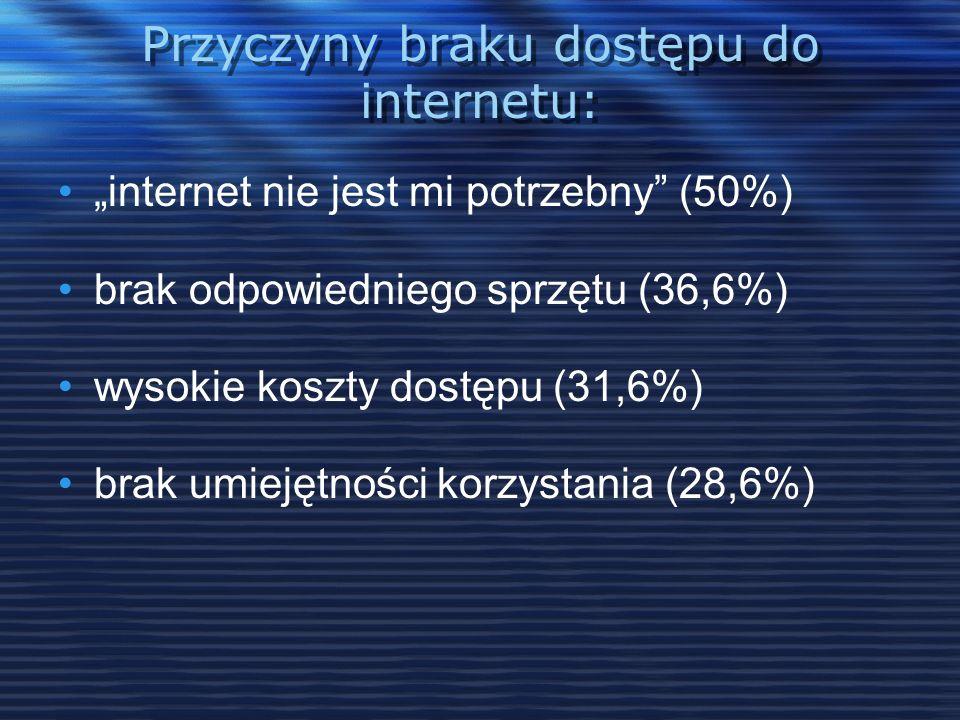Przyczyny braku dostępu do internetu: internet nie jest mi potrzebny (50%) brak odpowiedniego sprzętu (36,6%) wysokie koszty dostępu (31,6%) brak umie