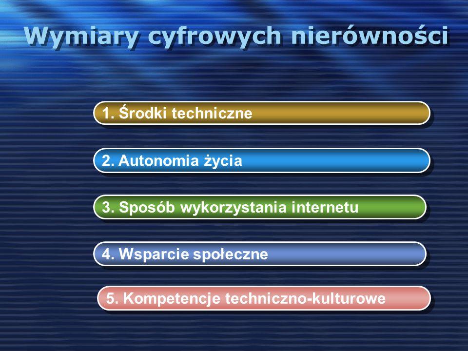 Wymiary cyfrowych nierówności 1. Środki techniczne 2. Autonomia życia 3. Sposób wykorzystania internetu 4. Wsparcie społeczne 5. Kompetencje techniczn