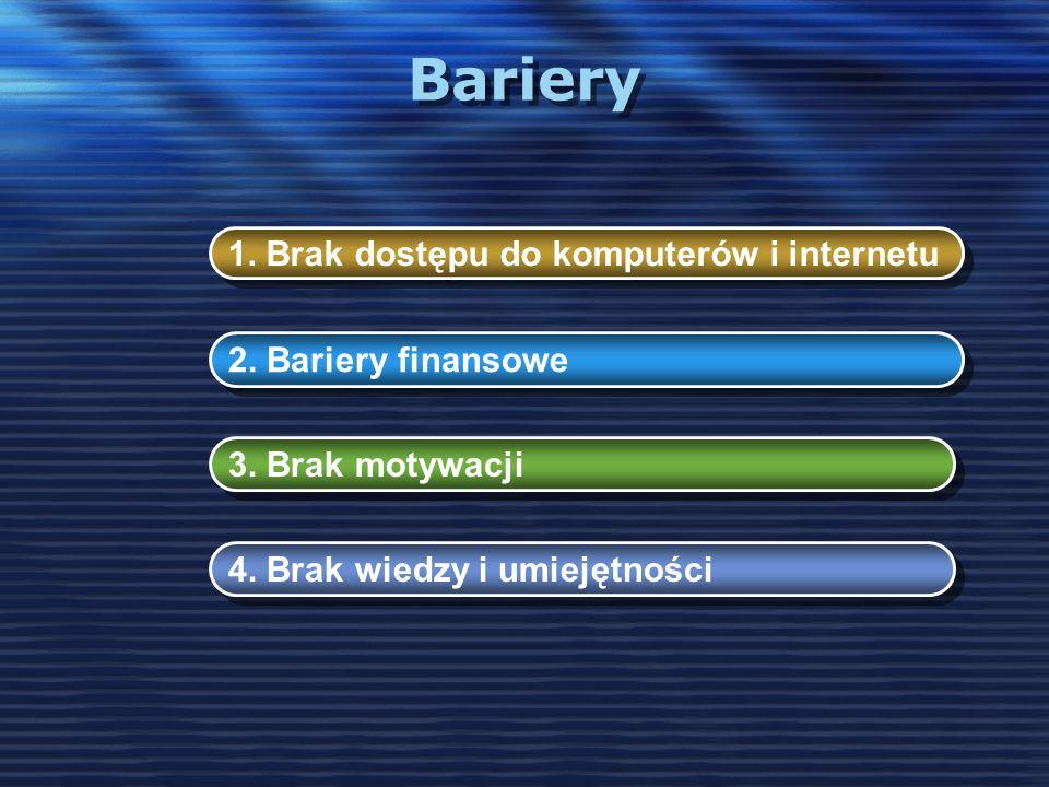 Bariery 1. Brak dostępu do komputerów i internetu 2. Bariery finansowe 3. Brak motywacji 4. Brak wiedzy i umiejętności