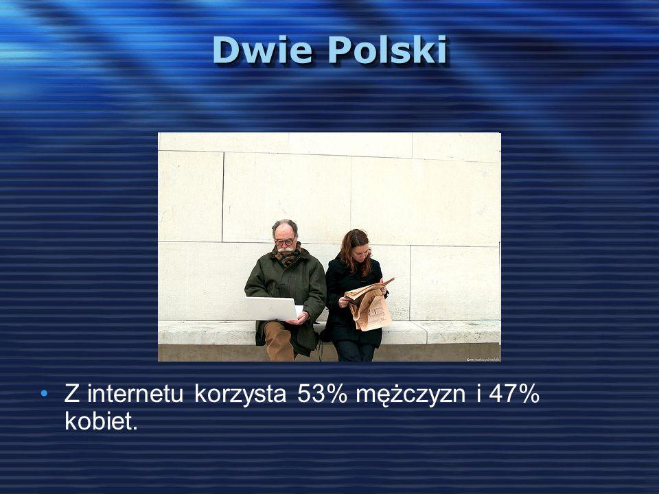 Dwie Polski Z internetu korzysta 53% mężczyzn i 47% kobiet.