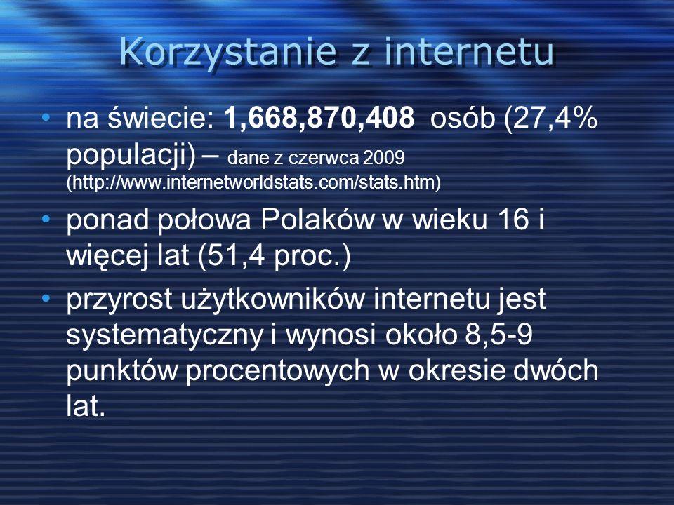 Korzystanie z internetu na świecie: 1,668,870,408 osób (27,4% populacji) – dane z czerwca 2009 (http://www.internetworldstats.com/stats.htm) ponad poł