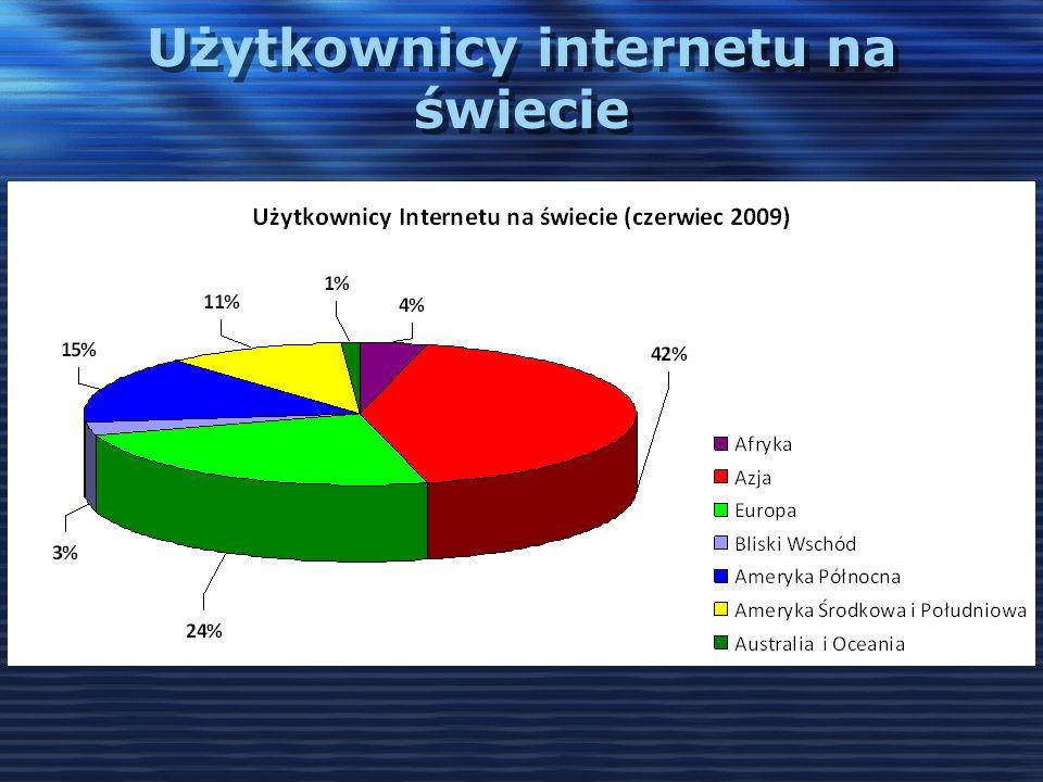 Różnice między internautami a osobami niekorzystającymi z internetu w sposobach radzenia sobie z kłopotami i trudnymi sytuacjami w życiu.
