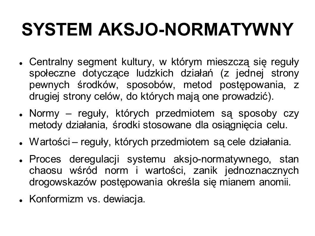 TYPOLOGIA R.