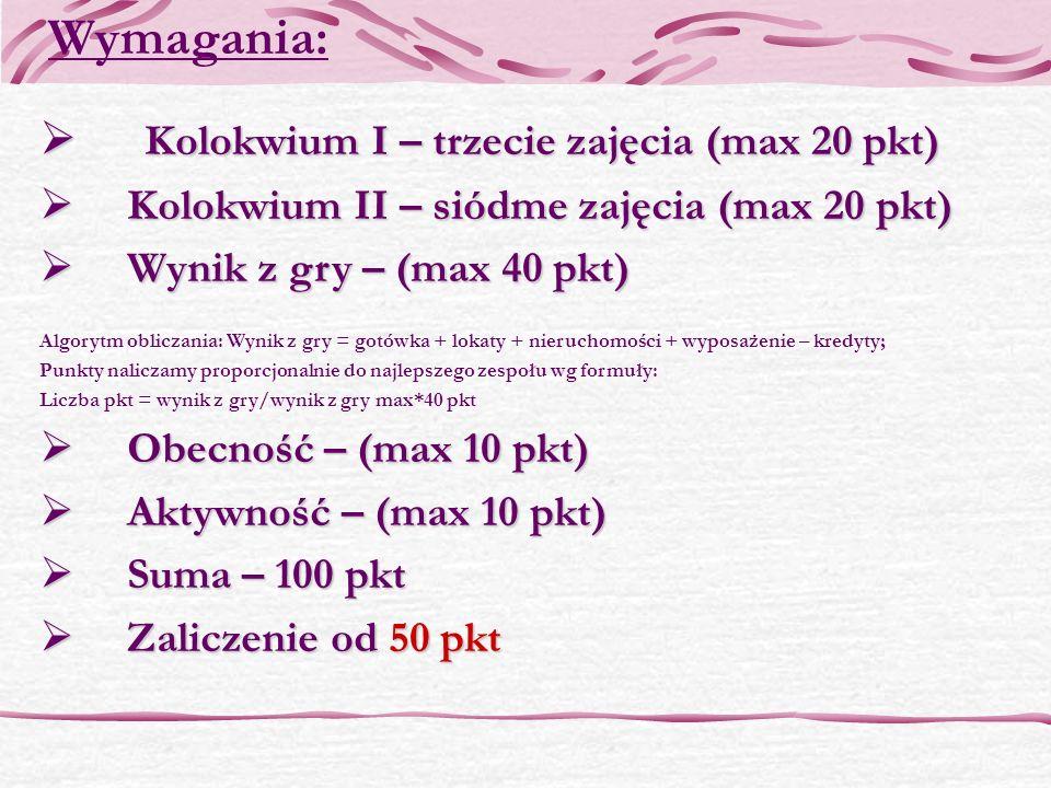 Kolokwium I – trzecie zajęcia (max 20 pkt) Kolokwium I – trzecie zajęcia (max 20 pkt) Kolokwium II – siódme zajęcia (max 20 pkt) Kolokwium II – siódme