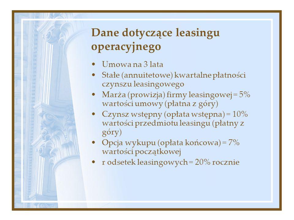 Dane dotyczące leasingu operacyjnego Umowa na 3 lata Stałe (annuitetowe) kwartalne płatności czynszu leasingowego Marża (prowizja) firmy leasingowej =