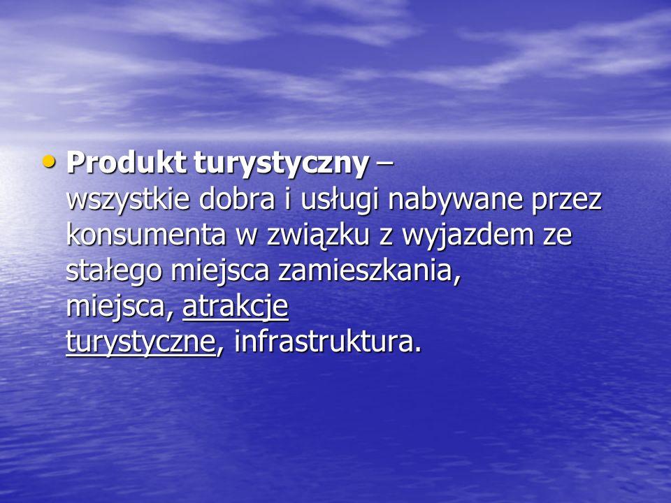 Klasyfikacja produktu turystycznego Podstawowa klasyfikacja produktu turystycznego przedstawia się w następujący sposób: Podstawowa klasyfikacja produktu turystycznego przedstawia się w następujący sposób: rzecz – wszystkie rzeczy materialne.