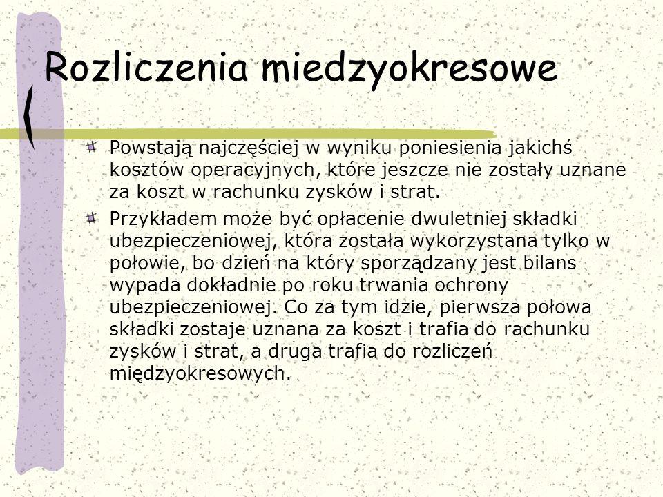 PASYWA