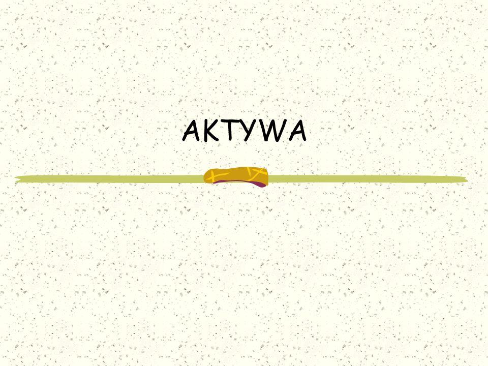 AKTYWA