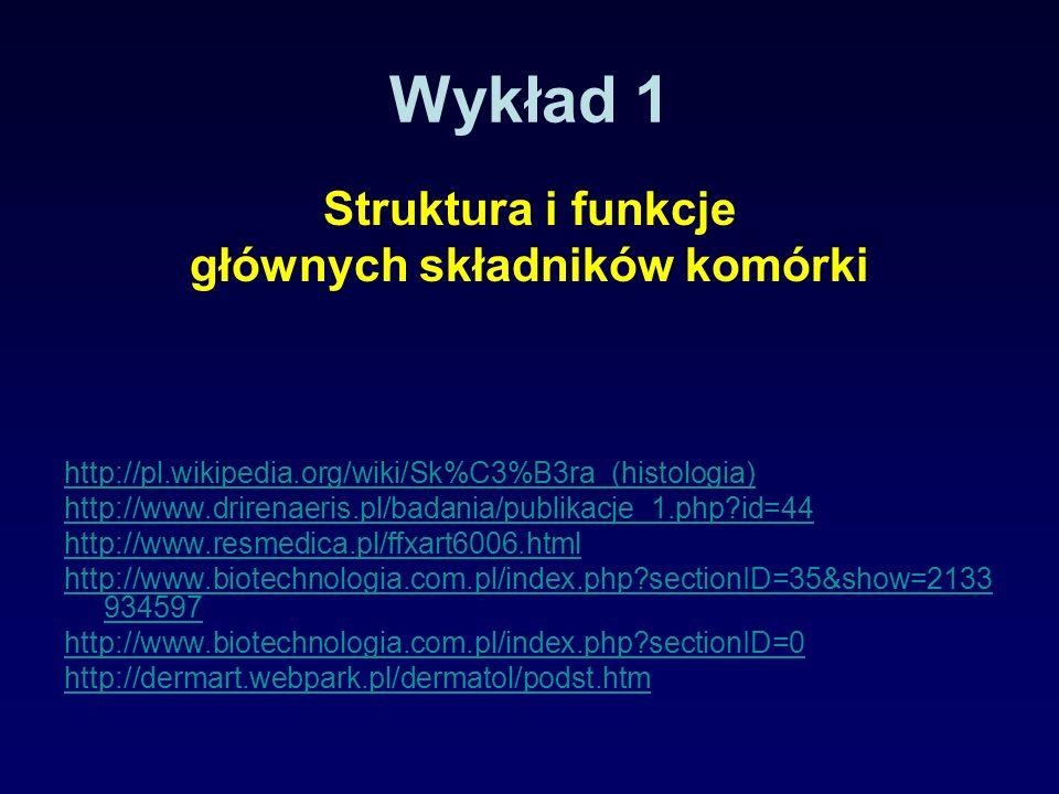 Wykład 1 Struktura i funkcje głównych składników komórki http://pl.wikipedia.org/wiki/Sk%C3%B3ra_(histologia) http://www.drirenaeris.pl/badania/publik