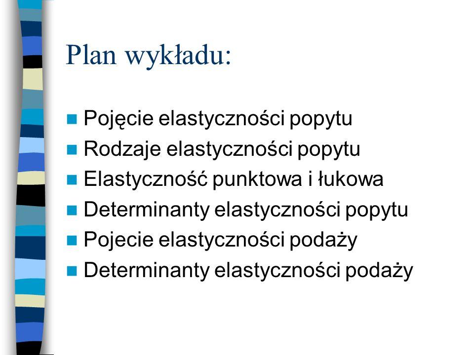 Plan wykładu: Pojęcie elastyczności popytu Rodzaje elastyczności popytu Elastyczność punktowa i łukowa Determinanty elastyczności popytu Pojecie elast