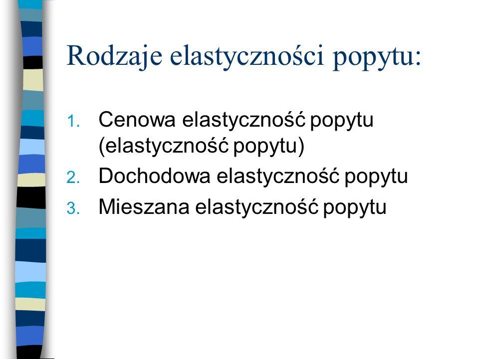 Rodzaje elastyczności popytu: 1. Cenowa elastyczność popytu (elastyczność popytu) 2. Dochodowa elastyczność popytu 3. Mieszana elastyczność popytu