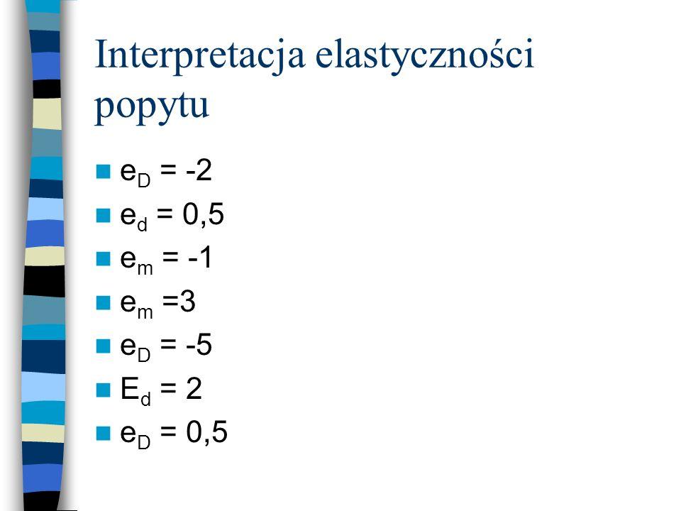 Interpretacja elastyczności popytu e D = -2 e d = 0,5 e m = -1 e m =3 e D = -5 E d = 2 e D = 0,5
