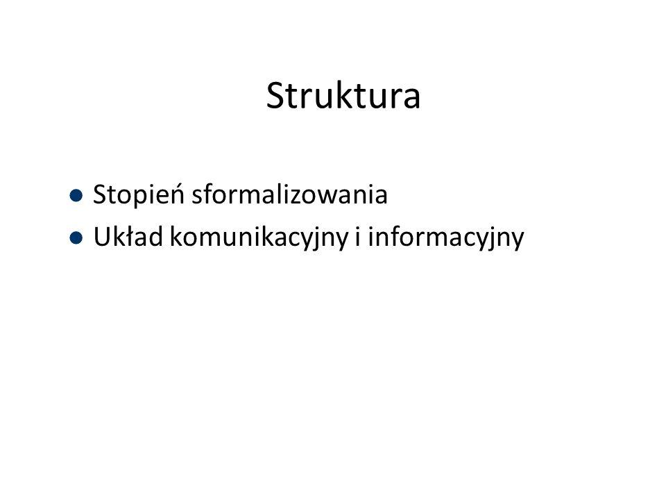 Struktura Stopień sformalizowania Układ komunikacyjny i informacyjny