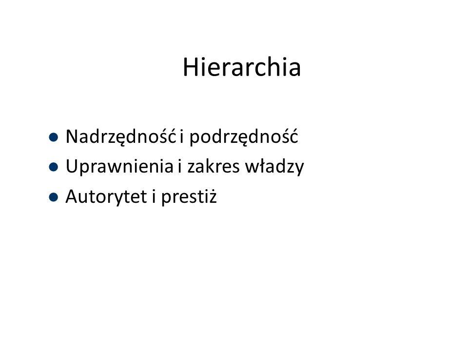 Hierarchia Nadrzędność i podrzędność Uprawnienia i zakres władzy Autorytet i prestiż