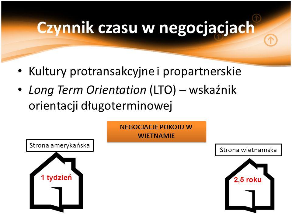 Czynnik czasu w negocjacjach Kultury protransakcyjne i propartnerskie Long Term Orientation (LTO) – wskaźnik orientacji długoterminowej NEGOCJACJE POK