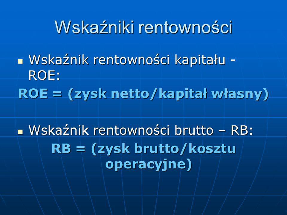 Wskaźniki rentowności Wskaźnik rentowności aktywów ROA: Wskaźnik rentowności aktywów ROA: ROA = (zysk operacyjny)/(aktywa ogółem) Wskaźnik rentowności