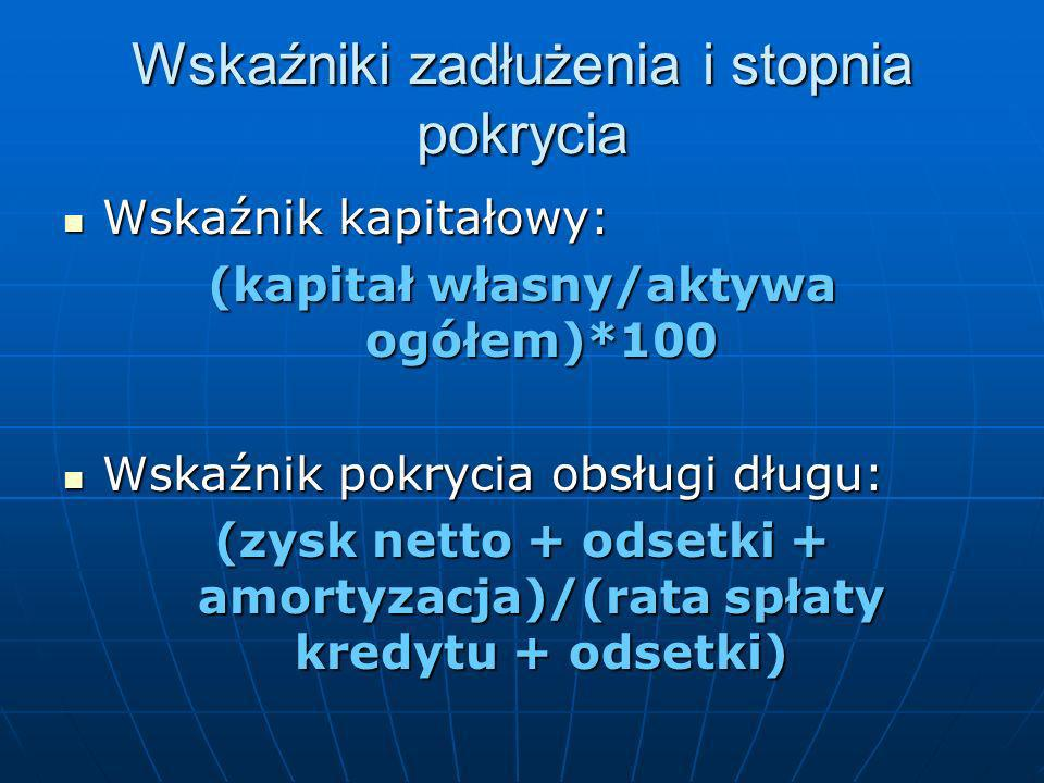 Wskaźniki szybkości działania Wskaźnik rotacji należności w dniach: Wskaźnik rotacji należności w dniach: (przeciętny stan należności/sprzedaż)*360 Ws