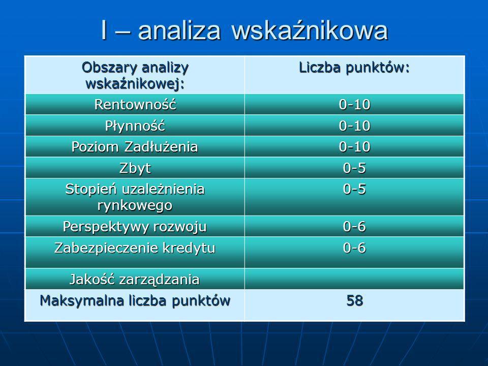 Przykład metody punktowej Metoda dwumianowa – dwa kryteria: Metoda dwumianowa – dwa kryteria: I – analiza wskaźnikowa II – regulowanie należności bank