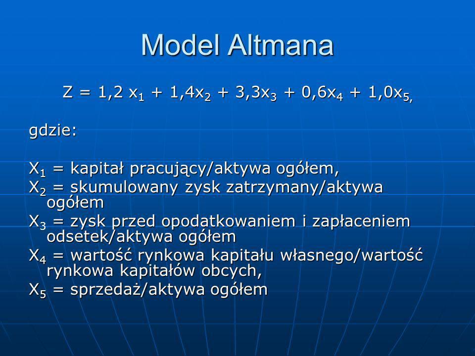 3. Analiza dyskryminacyjna (model Altmana) Metoda matematyczno-statystyczna Metoda matematyczno-statystyczna Altman zbadał 33 przedsiębiorstwa, które