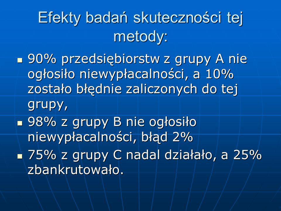 Klasyfikacja przedsiębiorstw na podstawie Z: A – bez zastrzeżeń A – bez zastrzeżeń B – nie do stwierdzenia 9grupa przejściowa) B – nie do stwierdzenia