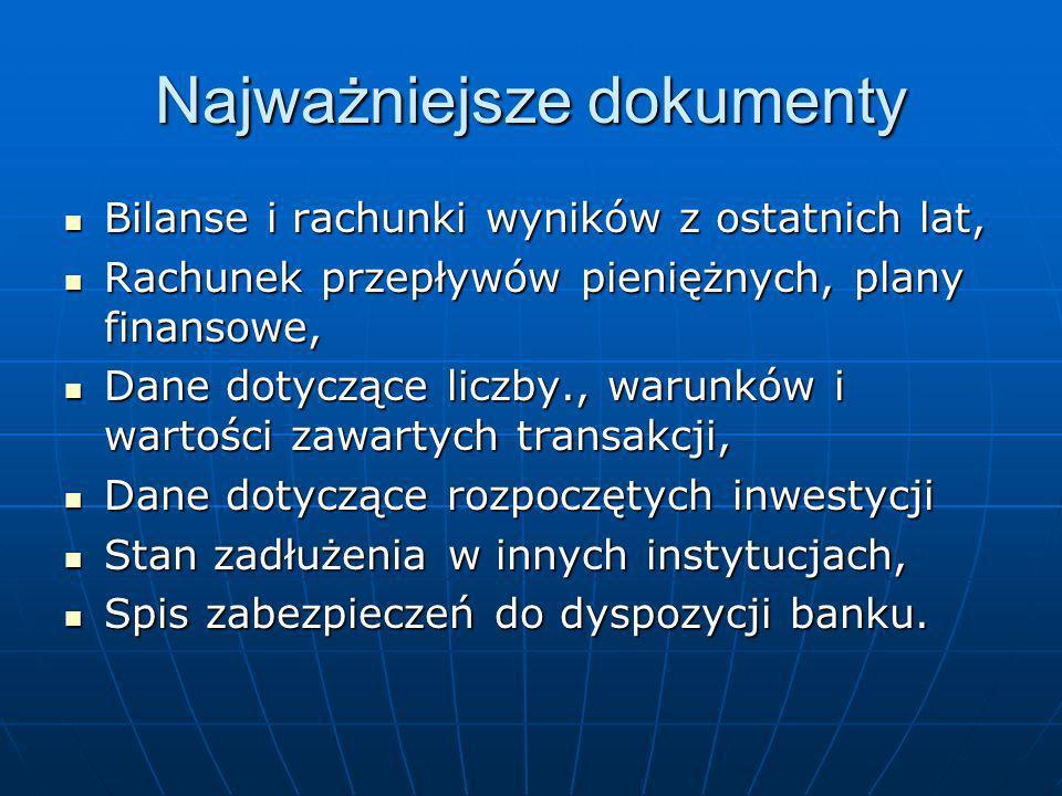 Najważniejsze dokumenty Bilanse i rachunki wyników z ostatnich lat, Bilanse i rachunki wyników z ostatnich lat, Rachunek przepływów pieniężnych, plany finansowe, Rachunek przepływów pieniężnych, plany finansowe, Dane dotyczące liczby., warunków i wartości zawartych transakcji, Dane dotyczące liczby., warunków i wartości zawartych transakcji, Dane dotyczące rozpoczętych inwestycji Dane dotyczące rozpoczętych inwestycji Stan zadłużenia w innych instytucjach, Stan zadłużenia w innych instytucjach, Spis zabezpieczeń do dyspozycji banku.
