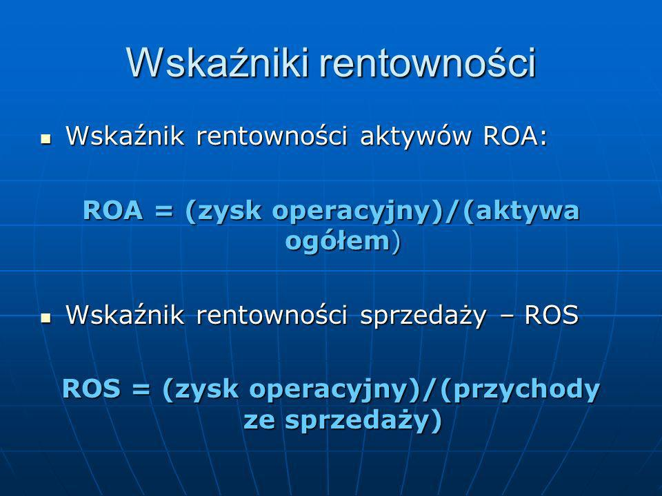 Wskaźniki rentowności Wskaźnik rentowności aktywów ROA: Wskaźnik rentowności aktywów ROA: ROA = (zysk operacyjny)/(aktywa ogółem) Wskaźnik rentowności sprzedaży – ROS Wskaźnik rentowności sprzedaży – ROS ROS = (zysk operacyjny)/(przychody ze sprzedaży)