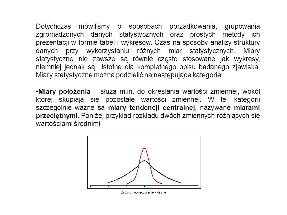 Dotychczas mówiliśmy o sposobach porządkowania, grupowania zgromadzonych danych statystycznych oraz prostych metody ich prezentacji w formie tabel i w