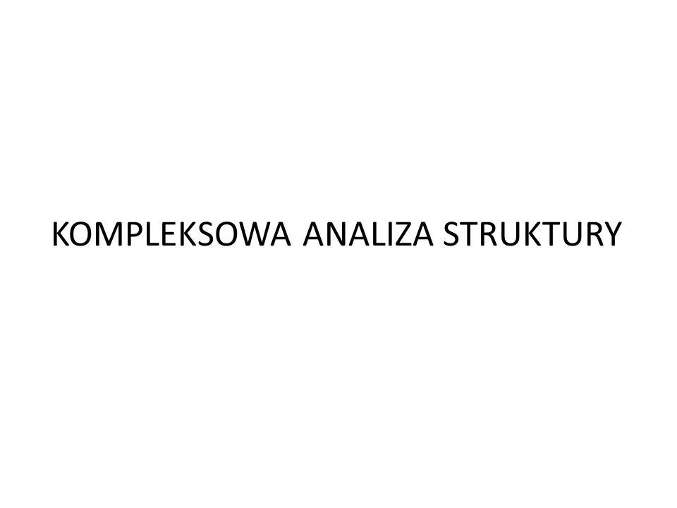 KOMPLEKSOWA ANALIZA STRUKTURY