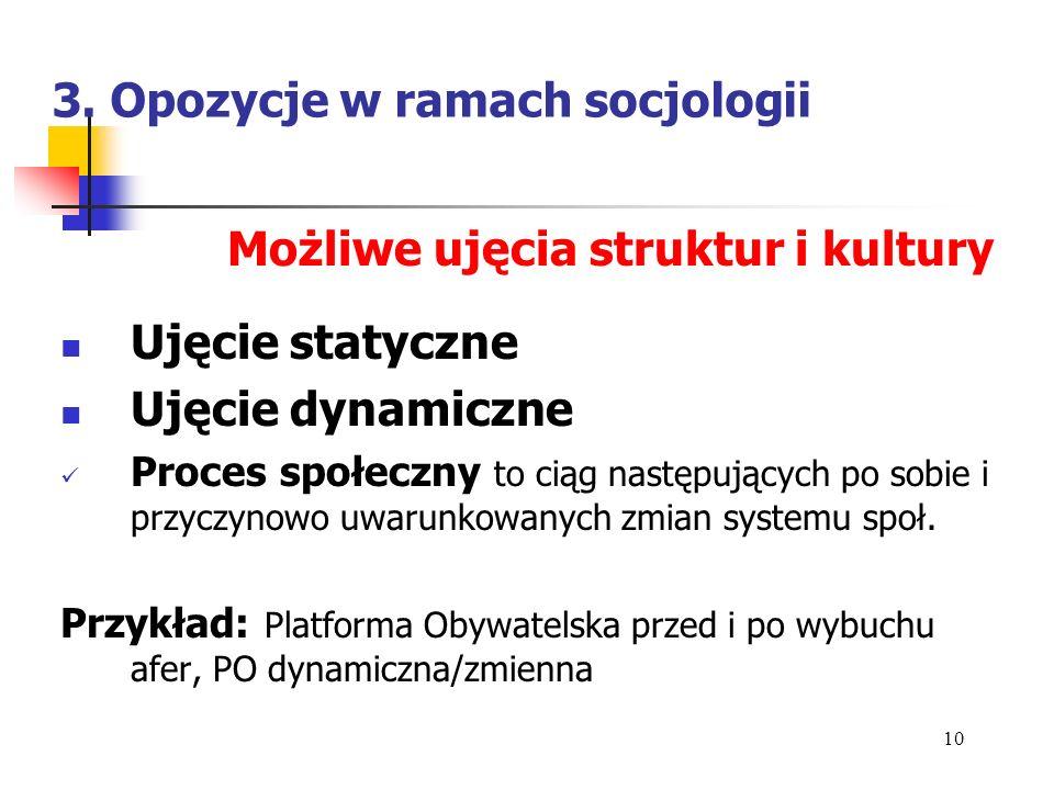 3. Opozycje w ramach socjologii Możliwe ujęcia struktur i kultury Ujęcie statyczne Ujęcie dynamiczne Proces społeczny to ciąg następujących po sobie i
