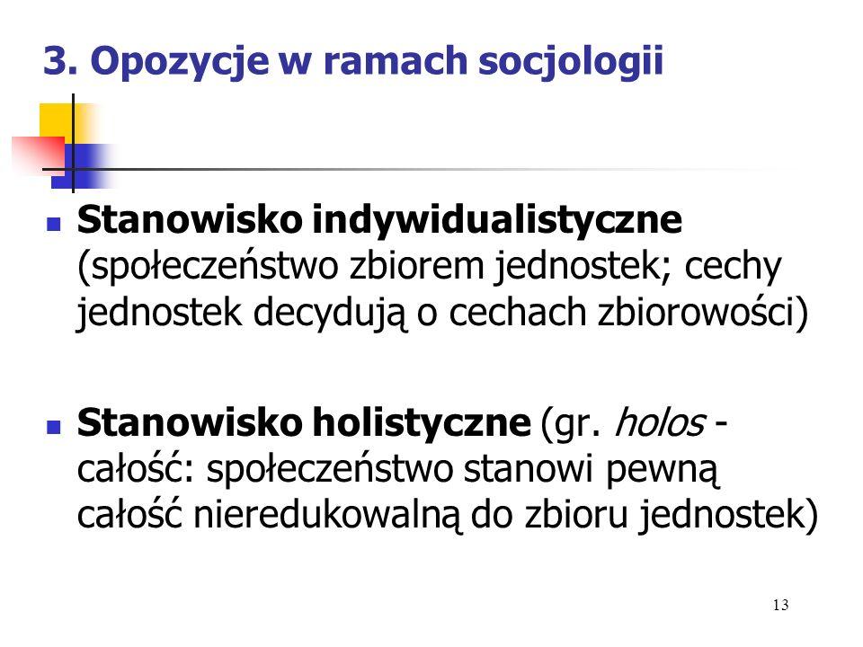 3. Opozycje w ramach socjologii Stanowisko indywidualistyczne (społeczeństwo zbiorem jednostek; cechy jednostek decydują o cechach zbiorowości) Stanow