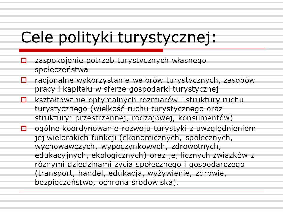 Cele polityki turystycznej: zaspokojenie potrzeb turystycznych własnego społeczeństwa racjonalne wykorzystanie walorów turystycznych, zasobów pracy i