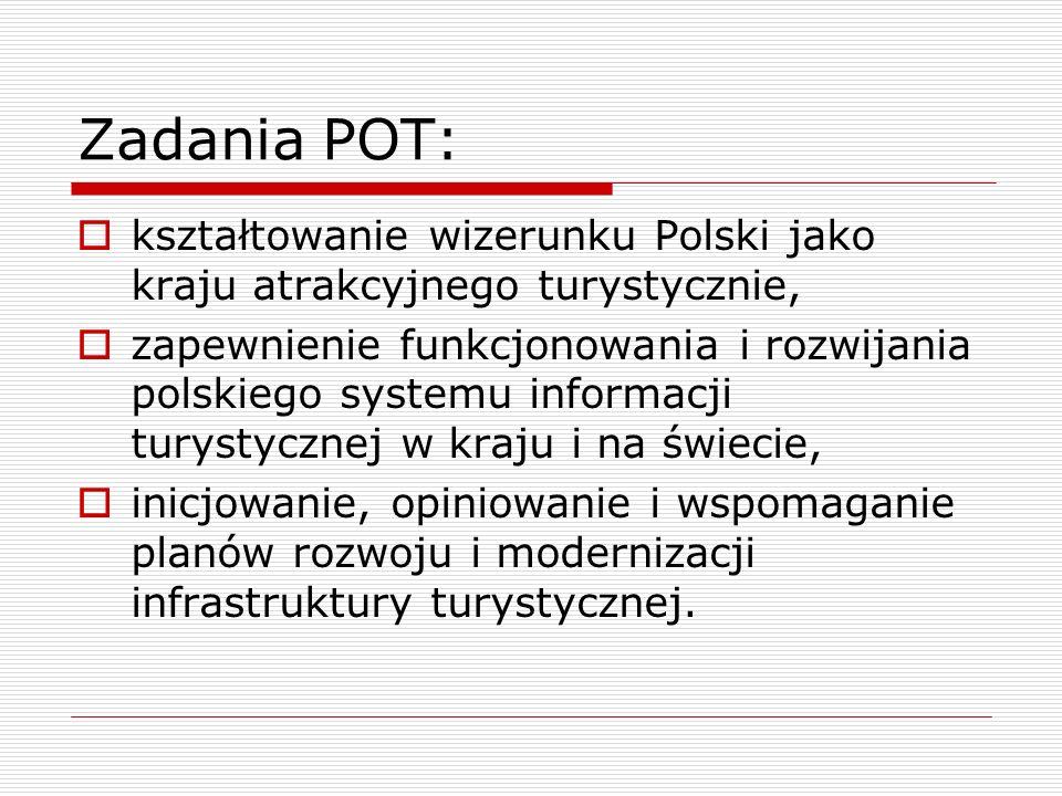 Zadania POT: kształtowanie wizerunku Polski jako kraju atrakcyjnego turystycznie, zapewnienie funkcjonowania i rozwijania polskiego systemu informacji