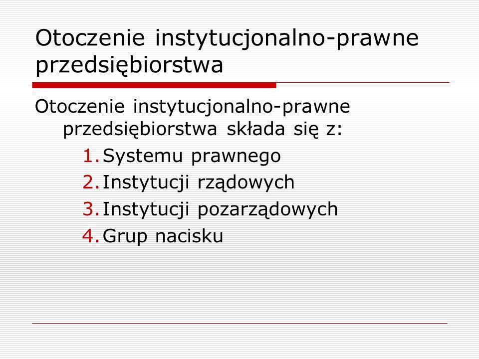 Na rozwój turystyki w Polsce jako dziedziny gospodarki mają wpływ następujące dokumenty: Założenia rozwoju gospodarki turystycznej (zatwierdzony w 1994 r.