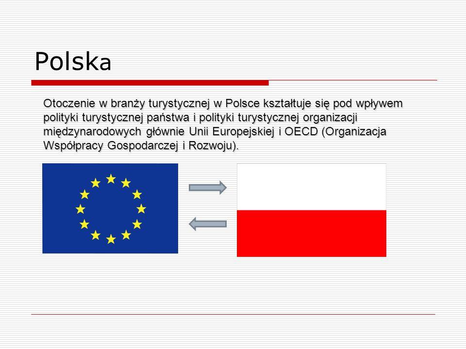Otoczenie w branży turystycznej w Polsce kształtuje się pod wpływem polityki turystycznej państwa i polityki turystycznej organizacji międzynarodowych