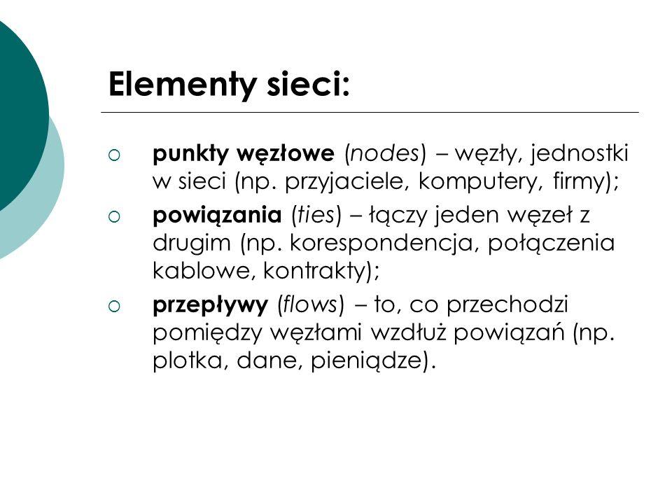 Język Internetu zawiera elementy nowomowy, np.
