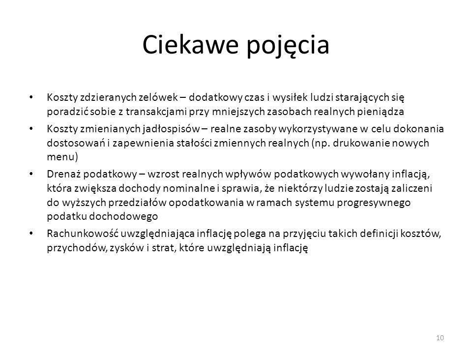 Inflacja w Polsce 11