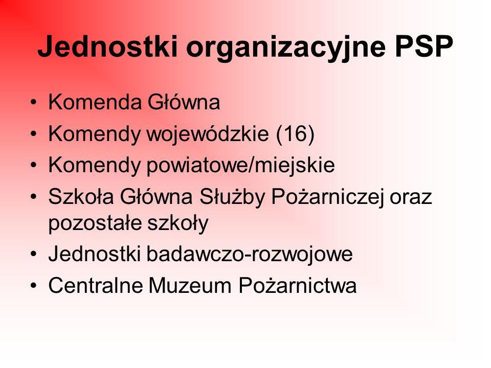 Jednostki organizacyjne PSP Komenda Główna Komendy wojewódzkie (16) Komendy powiatowe/miejskie Szkoła Główna Służby Pożarniczej oraz pozostałe szkoły Jednostki badawczo-rozwojowe Centralne Muzeum Pożarnictwa