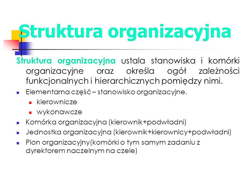 Struktura organizacyjna ustala stanowiska i komórki organizacyjne oraz określa ogół zależności funkcjonalnych i hierarchicznych pomiędzy nimi. Element