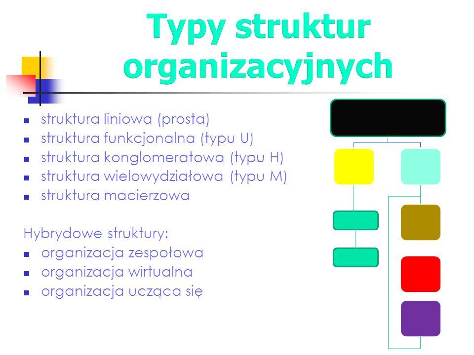 struktura liniowa (prosta) struktura funkcjonalna (typu U) struktura konglomeratowa (typu H) struktura wielowydziałowa (typu M) struktura macierzowa H