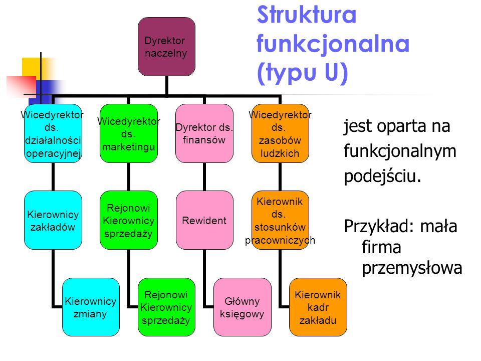 Struktura funkcjonalna (typu U) jest oparta na funkcjonalnym podejściu. Przykład: mała firma przemysłowa Dyrektor naczelny Wicedyrektor ds. działalnoś