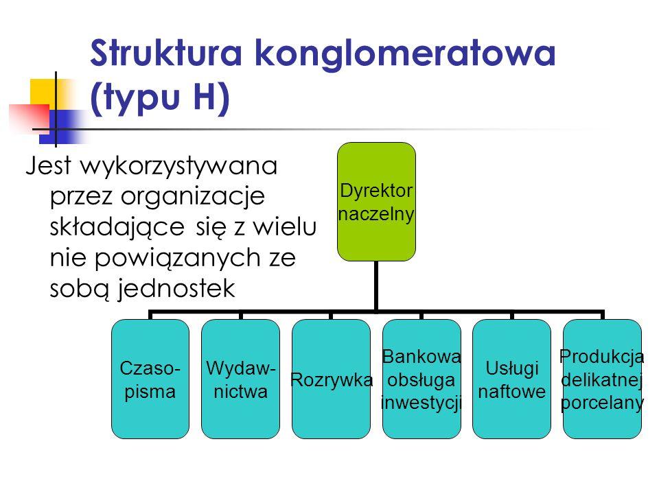 Struktura konglomeratowa (typu H) Jest wykorzystywana przez organizacje składające się z wielu nie powiązanych ze sobą jednostek Dyrektor naczelny Cza